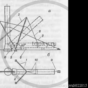 Рассчитать стоимость демонтажа металлоконструкций