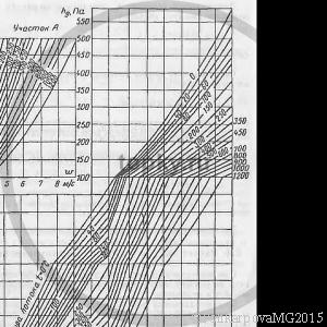 Расценка на демонтаж водопропускной трубы